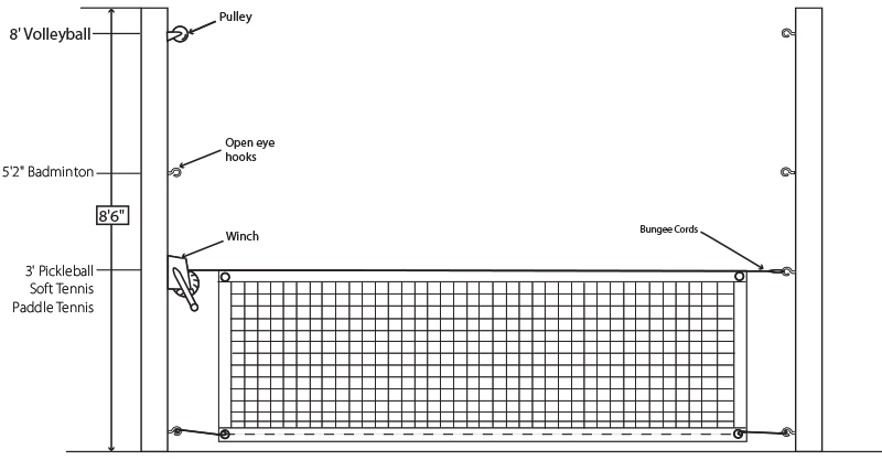 Illustration of net heights